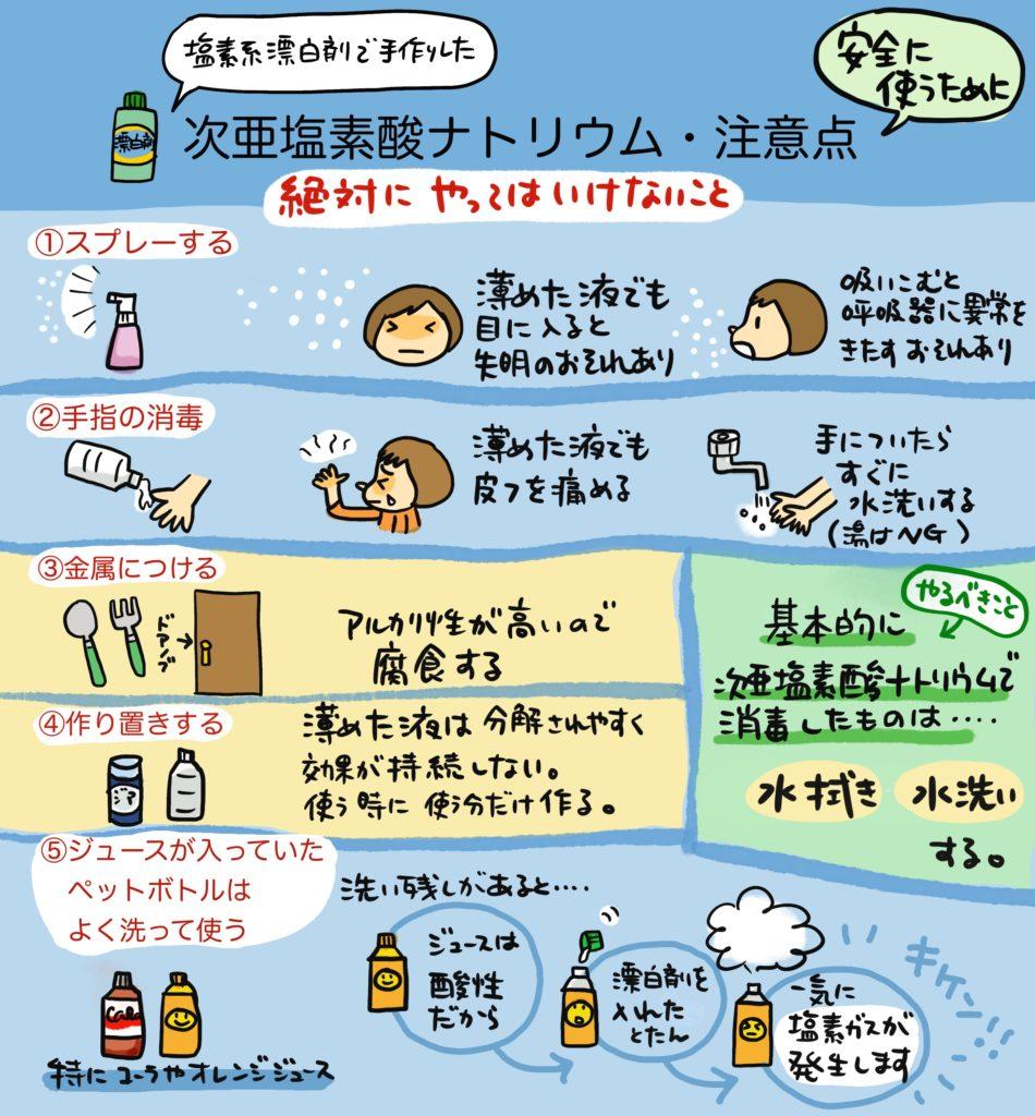 酸 塩素 酸 の ナトリウム 水 亜 違い 塩素 と 次 亜 次